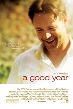 best-wine-movies_a-good-year